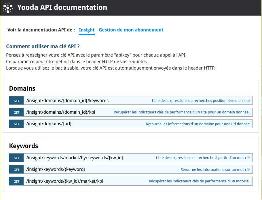Documentation API Insight Yooda