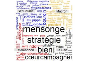 Comparatif Macron Wauquiez Mélenchon Le Pen avec TwitteR